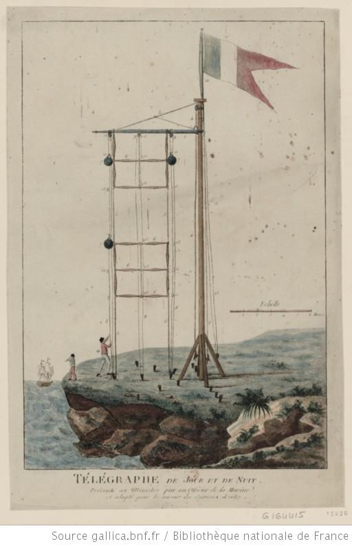 Exemple de Sémaphore marin (Source : http://gallica.bnf.fr)